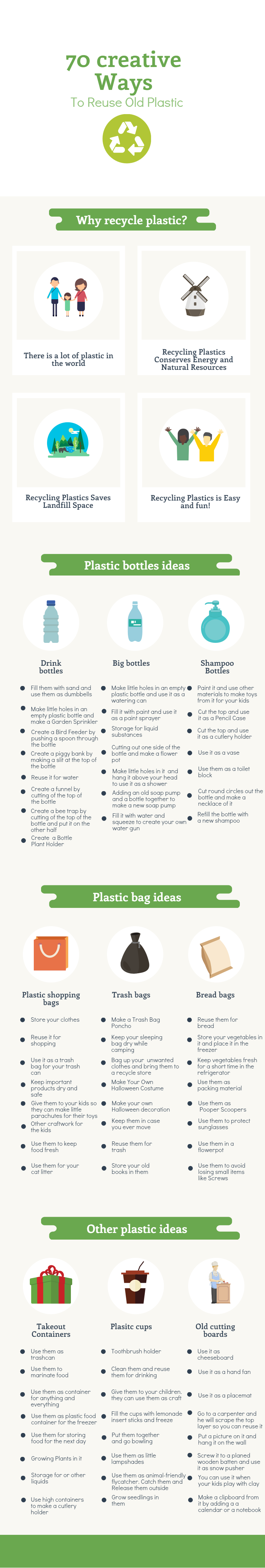 Recycling-Tipps